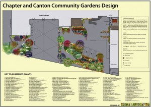 Final Design for Chapter Arts Centre Community Garden