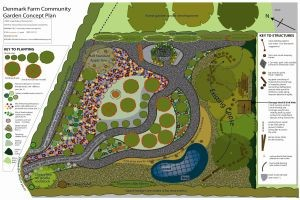 Denmark Farm Community Wildlife Garden Design. © Michele Fitzsimmons